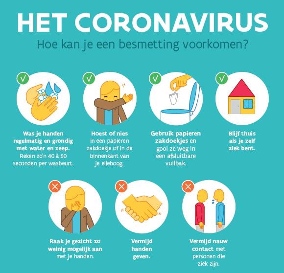 Maatregelen Coronavirus (COVID-19)